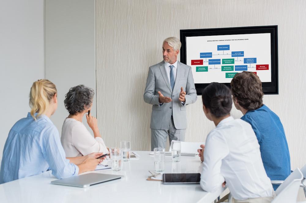 Business Meeting Essentials